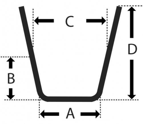 Reifenprofilschneidmesser Rillfit W2  Satz = 20 Stück