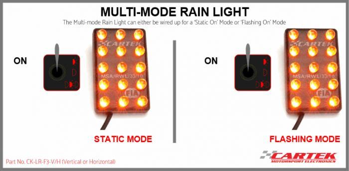 Cartek FIA Regenlicht  steuerbar Static/Flashing/Hazard
