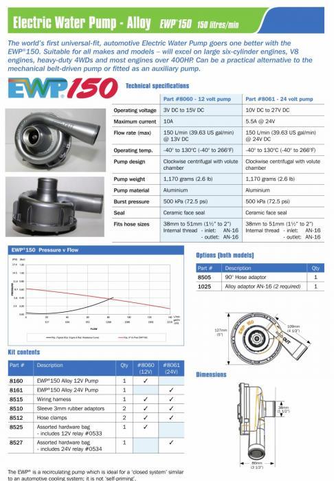 Set aus EWP130 - Aluminium - 24V und Kontrollpanel (8000) Davies Craig - alte Ausführung