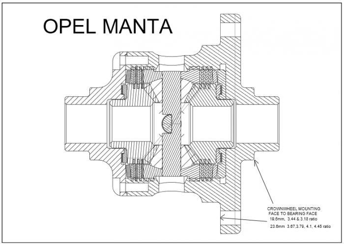 Gripper® Sperrdifferential Opel Corsa VXR M32