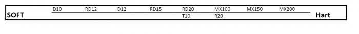 Hoosier ATV Cross Kart  18.0 x 10.0 - 10 CB D12 supersoft