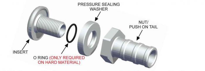 Schlauchabgang mit Stutzen  Schlauchabgang: 8mm - 25mm