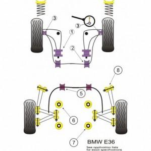 Powerflex Komplettsatz Vorder- und Hinterachse BMW E36 3 Series (1990-1998)