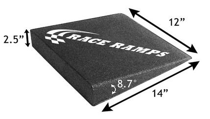 Raceramp Scale Ramps (Satz 4 Stück)  kurz (2,8t)